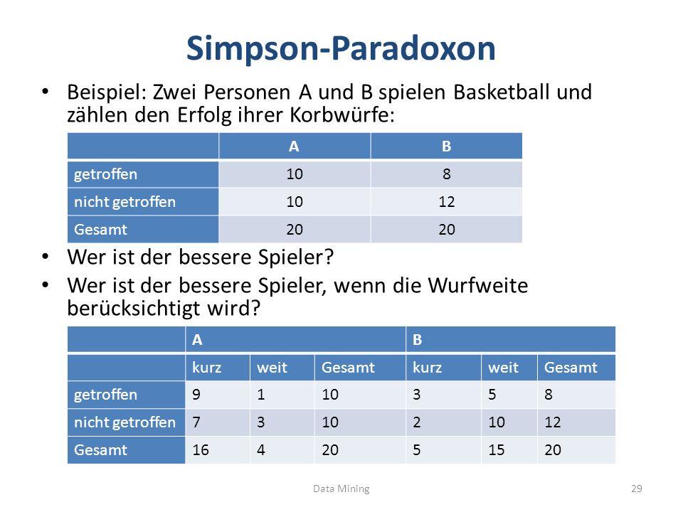 Simpson-Paradoxon Beispiel: Zwei Personen A und B spielen Basketball und zählen den Erfolg ihrer Korbwürfe: Wer ist der bessere Spieler.