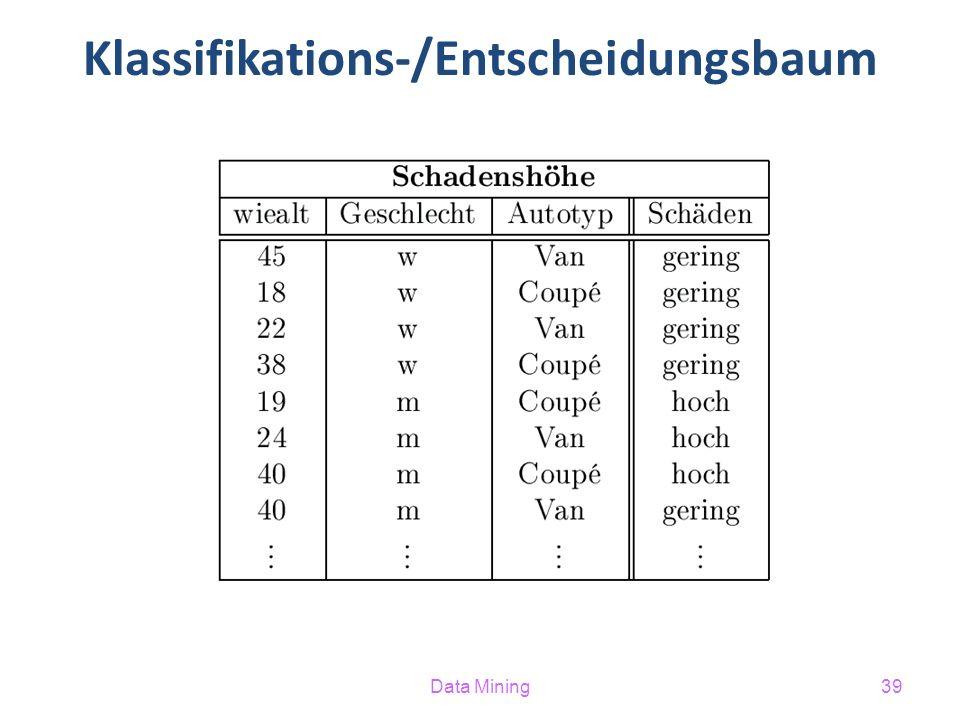 Data Mining39 Klassifikations-/Entscheidungsbaum