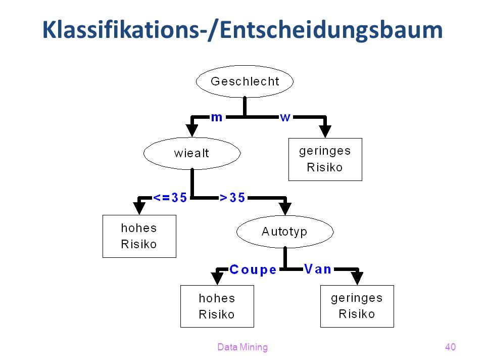 Data Mining40 Klassifikations-/Entscheidungsbaum