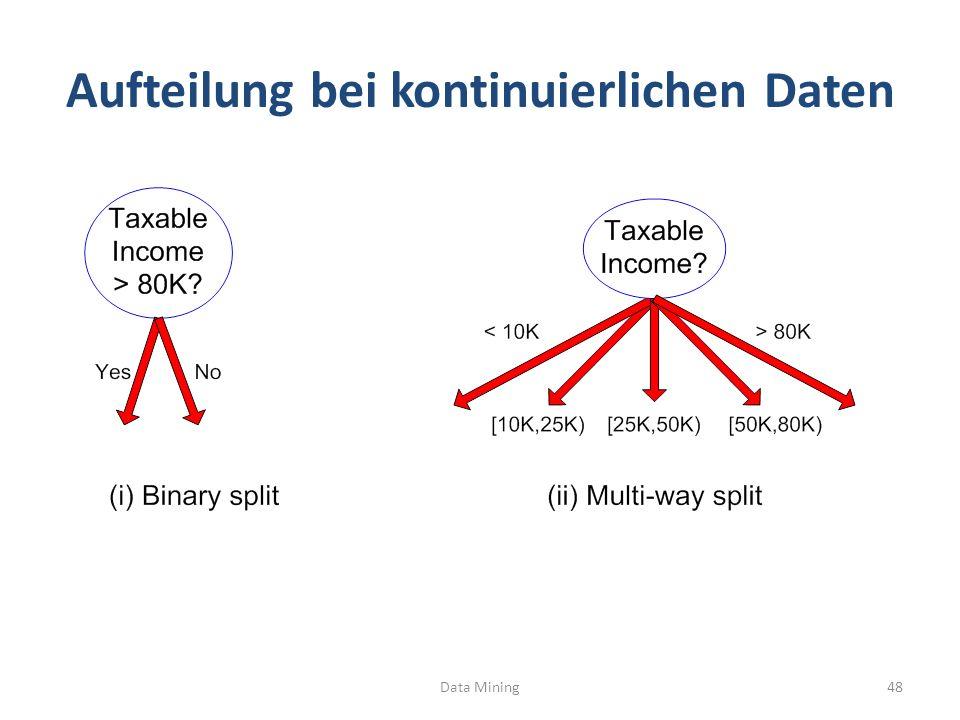 Aufteilung bei kontinuierlichen Daten Data Mining48
