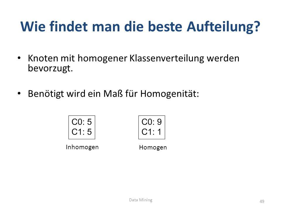 Wie findet man die beste Aufteilung.Knoten mit homogener Klassenverteilung werden bevorzugt.