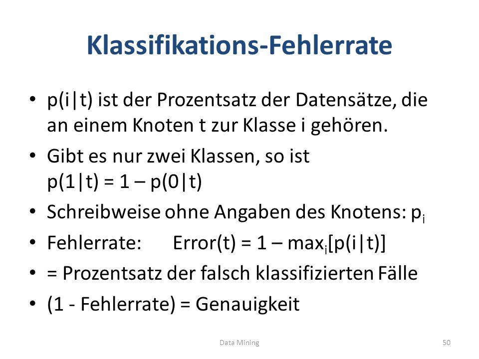 Klassifikations-Fehlerrate p(i|t) ist der Prozentsatz der Datensätze, die an einem Knoten t zur Klasse i gehören.