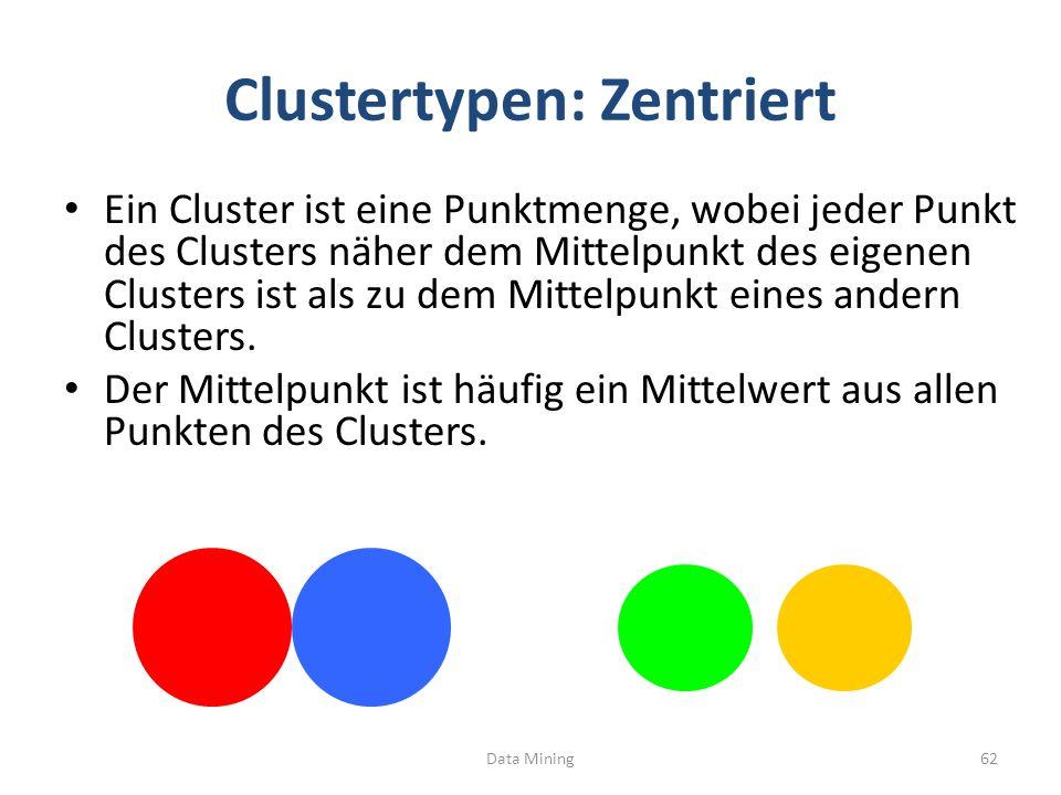 Clustertypen: Zentriert Ein Cluster ist eine Punktmenge, wobei jeder Punkt des Clusters näher dem Mittelpunkt des eigenen Clusters ist als zu dem Mittelpunkt eines andern Clusters.