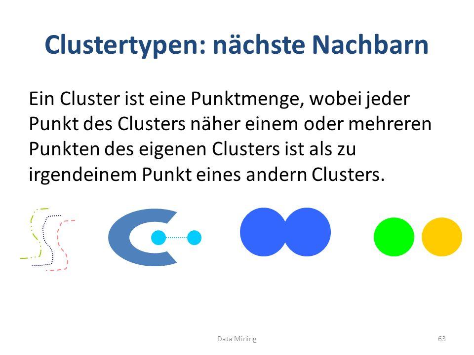 Clustertypen: nächste Nachbarn Ein Cluster ist eine Punktmenge, wobei jeder Punkt des Clusters näher einem oder mehreren Punkten des eigenen Clusters ist als zu irgendeinem Punkt eines andern Clusters.