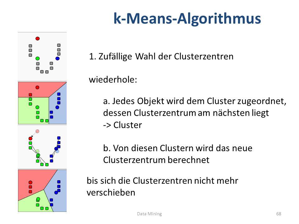 k-Means-Algorithmus Data Mining68 1.Zufällige Wahl der Clusterzentren a.