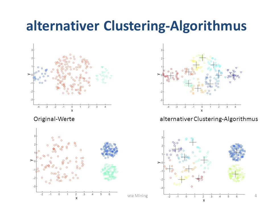 alternativer Clustering-Algorithmus Data Mining74 Original-Werte alternativer Clustering-Algorithmus
