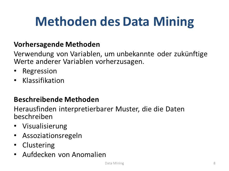 k-Means-Algorithmus Data Mining69