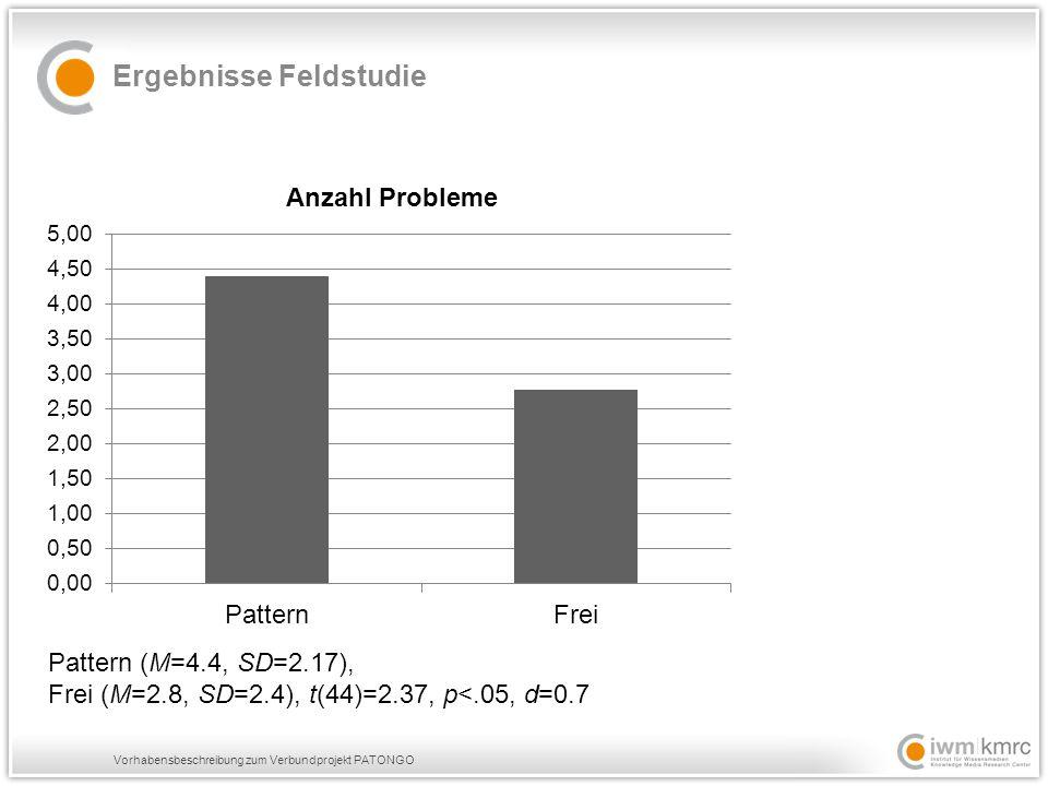 Vorhabensbeschreibung zum Verbundprojekt PATONGO Ergebnisse Feldstudie Pattern (M=4.4, SD=2.17), Frei (M=2.8, SD=2.4), t(44)=2.37, p<.05, d=0.7