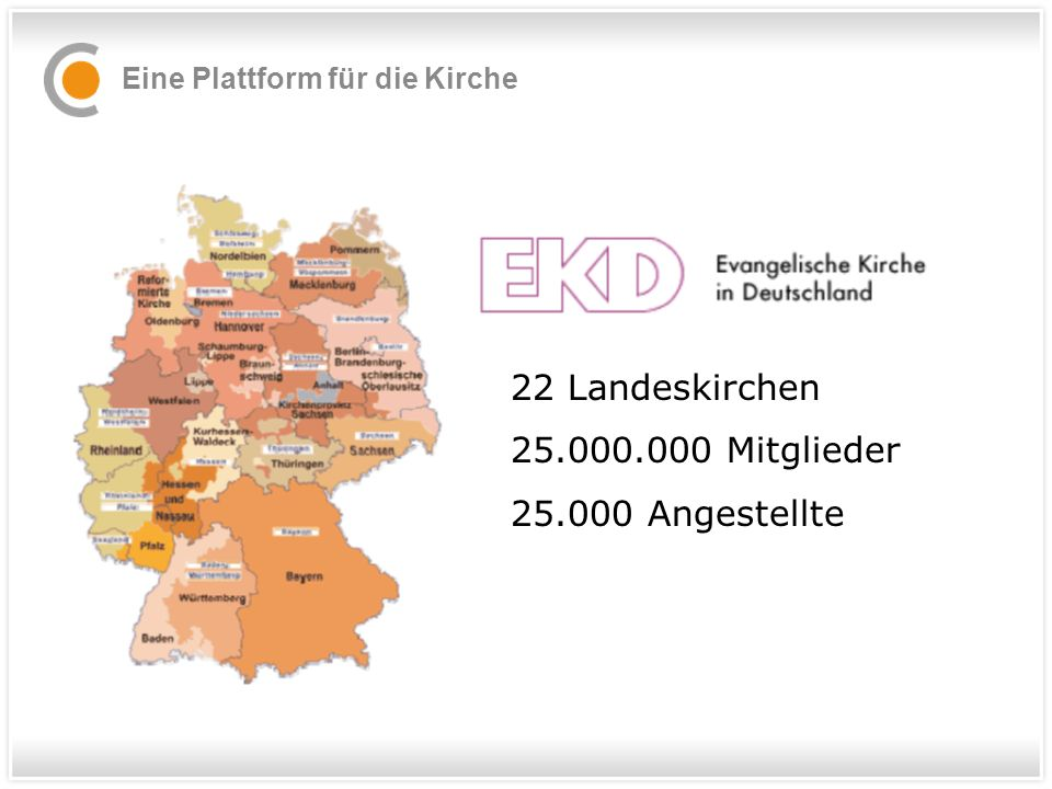 Eine Plattform für die Kirche 22 Landeskirchen 25.000.000 Mitglieder 25.000 Angestellte