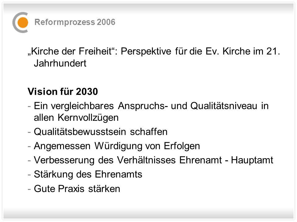 """Reformprozess 2006 """"Kirche der Freiheit : Perspektive für die Ev."""