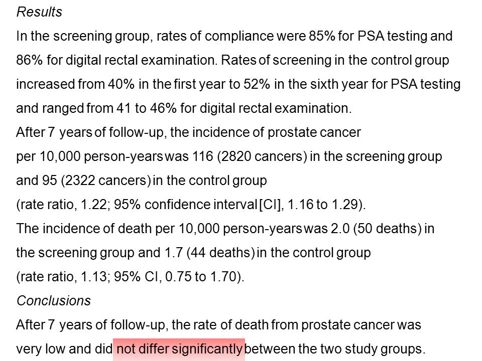 Results In the screening group, rates of compliance were 85% for PSA testing and 86% for digital rectal examination. Rates of screening in the control