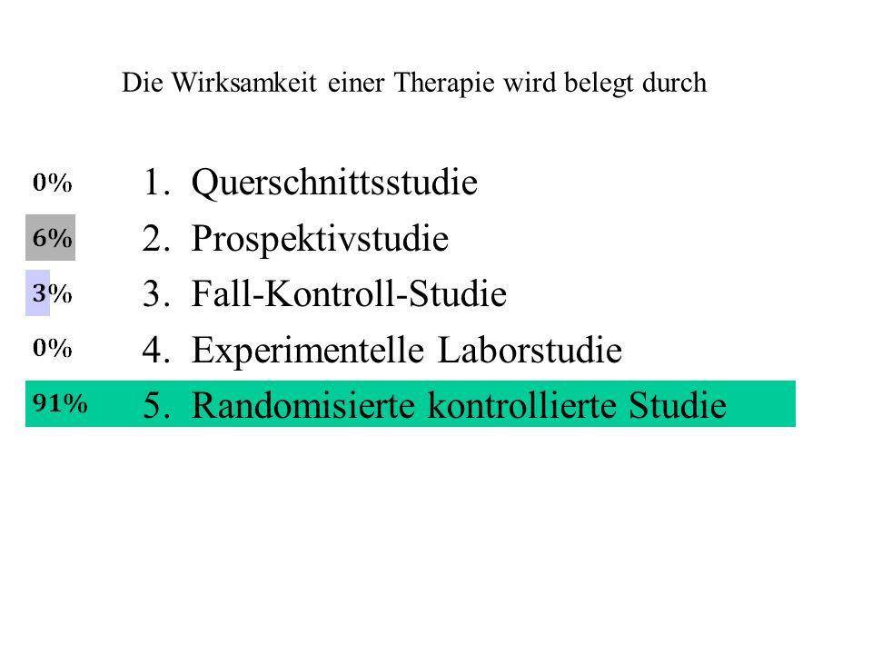 Die Wirksamkeit einer Therapie wird belegt durch 1.Querschnittsstudie 2.Prospektivstudie 3.Fall-Kontroll-Studie 4.Experimentelle Laborstudie 5.Randomisierte kontrollierte Studie
