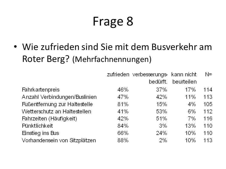 Frage 8 Wie zufrieden sind Sie mit dem Busverkehr am Roter Berg (Mehrfachnennungen)
