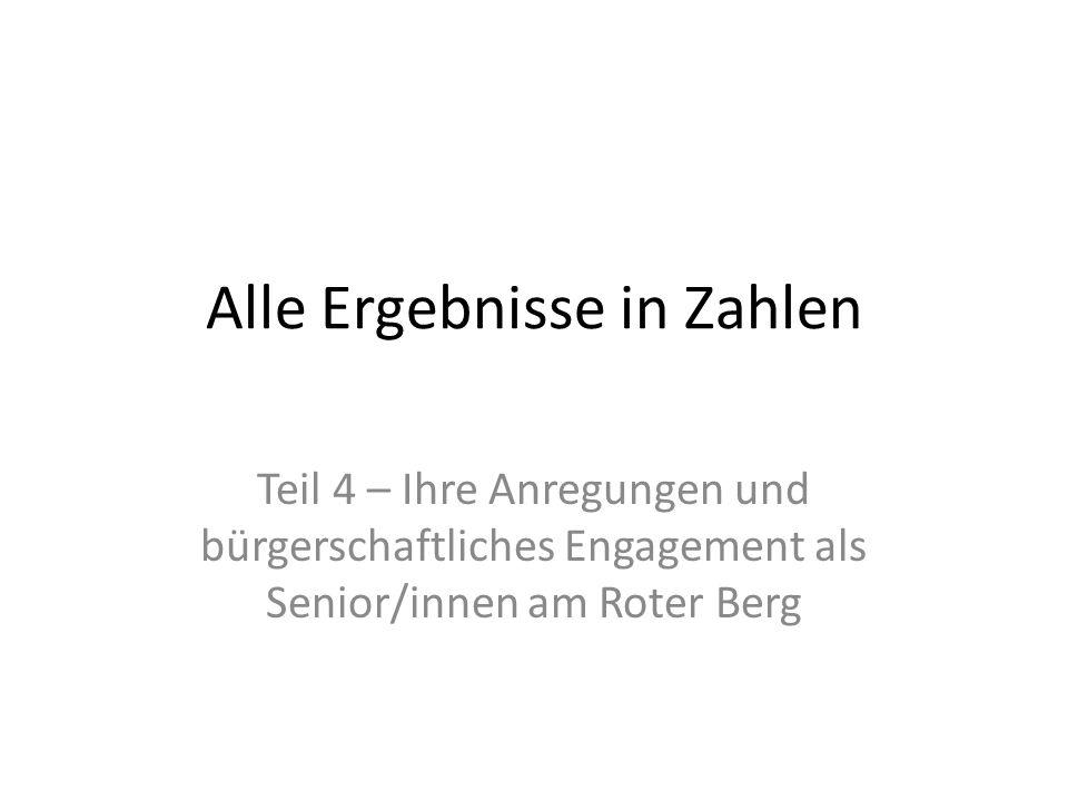 Alle Ergebnisse in Zahlen Teil 4 – Ihre Anregungen und bürgerschaftliches Engagement als Senior/innen am Roter Berg