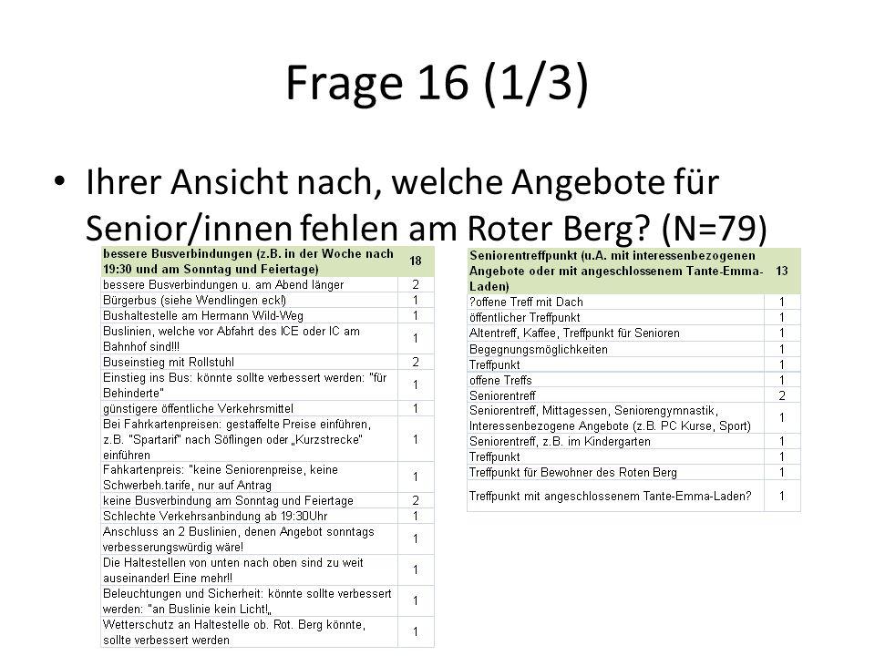 Frage 16 (1/3) Ihrer Ansicht nach, welche Angebote für Senior/innen fehlen am Roter Berg (N=79 )