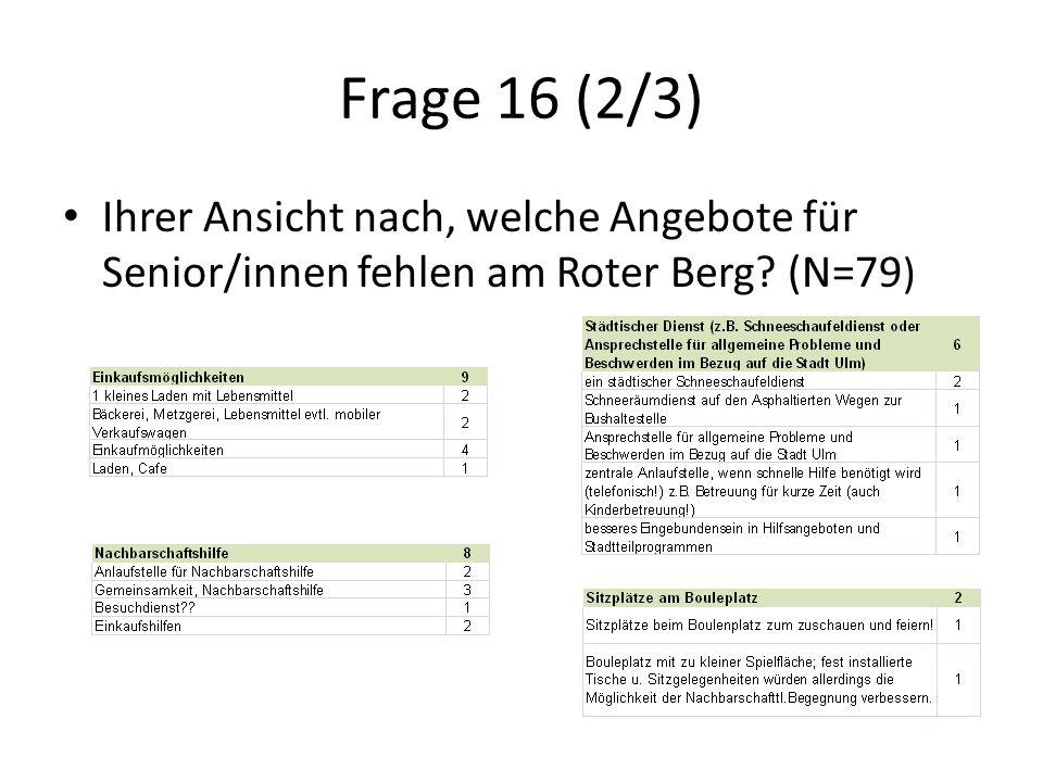 Frage 16 (2/3) Ihrer Ansicht nach, welche Angebote für Senior/innen fehlen am Roter Berg (N=79 )