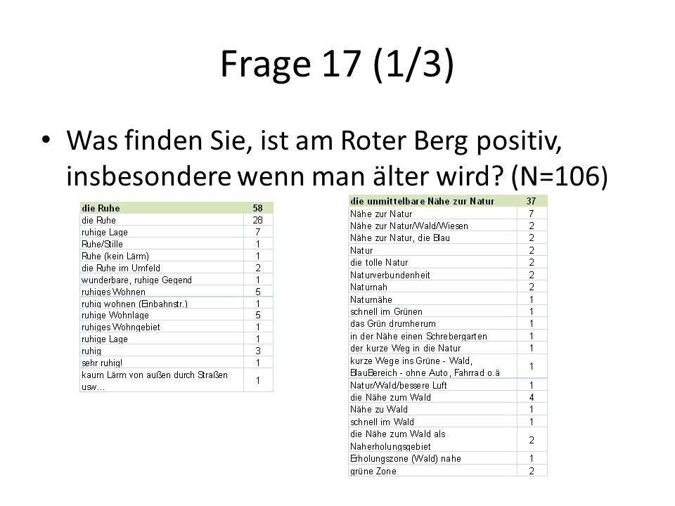 Frage 17 (1/3) Was finden Sie, ist am Roter Berg positiv, insbesondere wenn man älter wird.