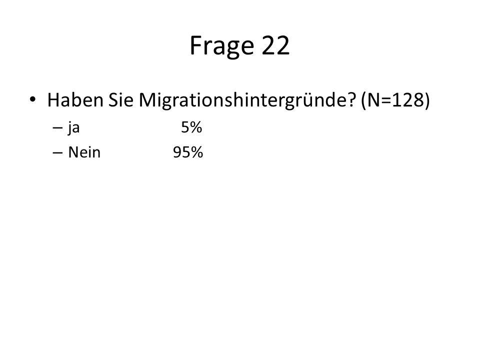 Frage 22 Haben Sie Migrationshintergründe (N=128 ) – ja 5% – Nein95%