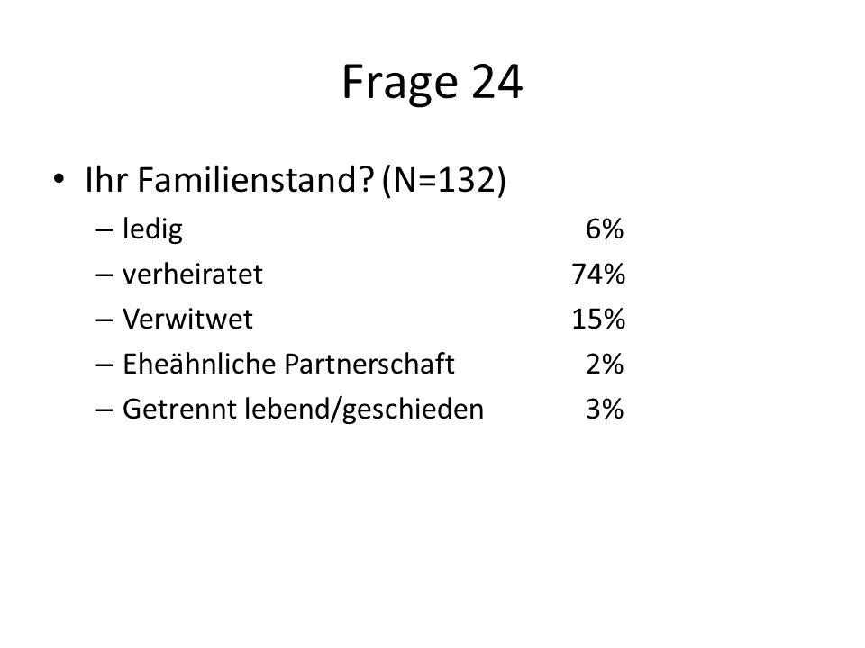 Frage 24 Ihr Familienstand.