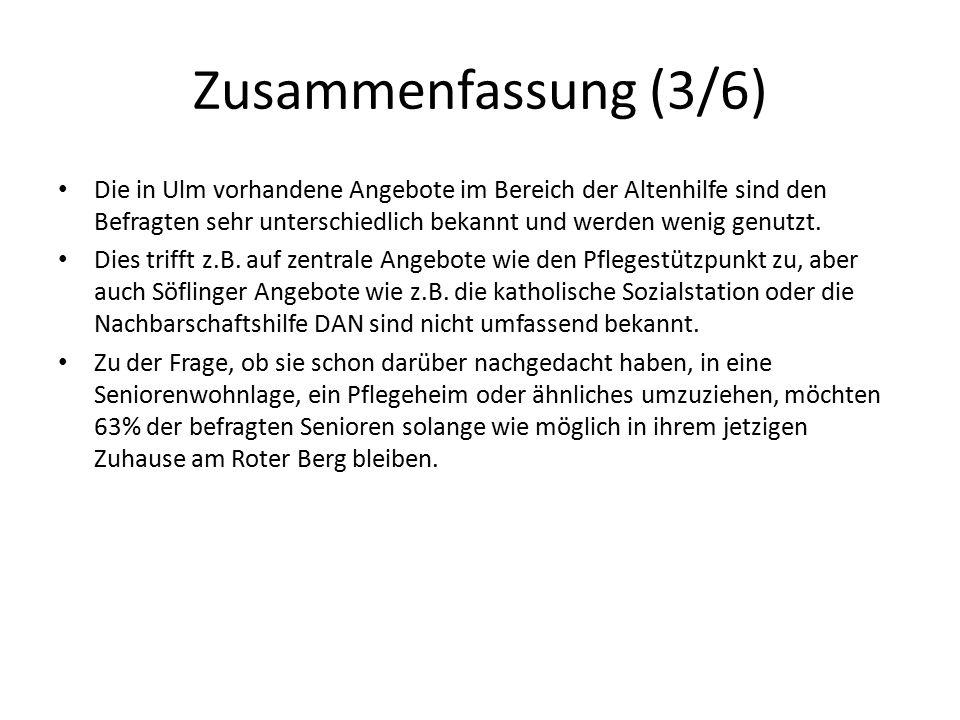 Zusammenfassung (3/6) Die in Ulm vorhandene Angebote im Bereich der Altenhilfe sind den Befragten sehr unterschiedlich bekannt und werden wenig genutzt.