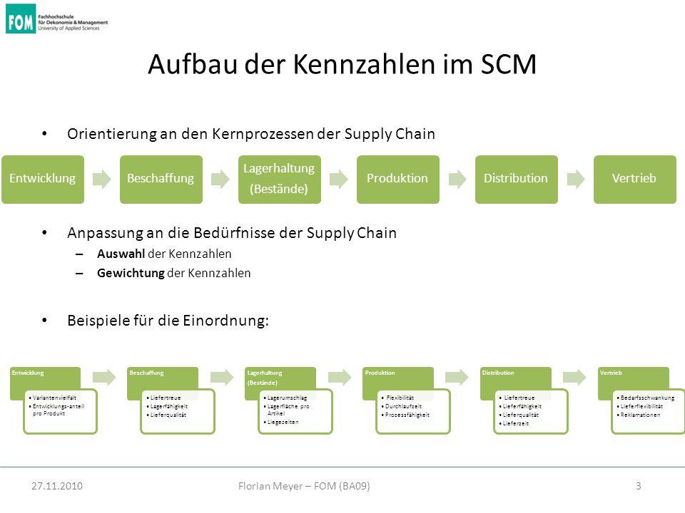 27.11.2010Florian Meyer – FOM (BA09)3 Aufbau der Kennzahlen im SCM Orientierung an den Kernprozessen der Supply Chain Anpassung an die Bedürfnisse der