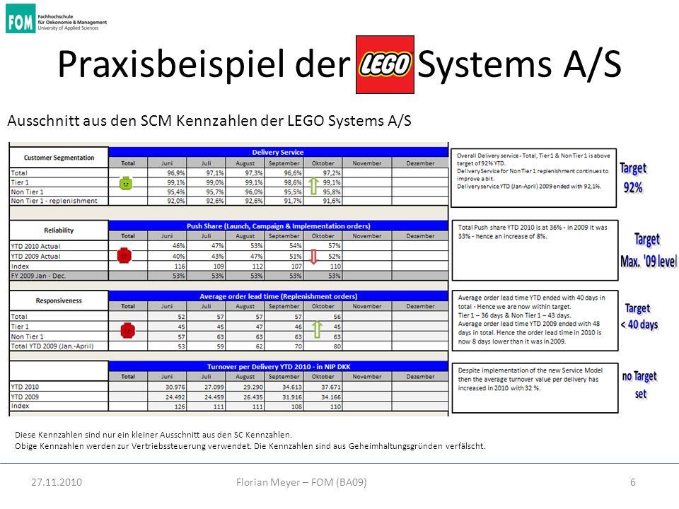 27.11.2010Florian Meyer – FOM (BA09)6 Praxisbeispiel der Systems A/S Ausschnitt aus den SCM Kennzahlen der LEGO Systems A/S Diese Kennzahlen sind nur