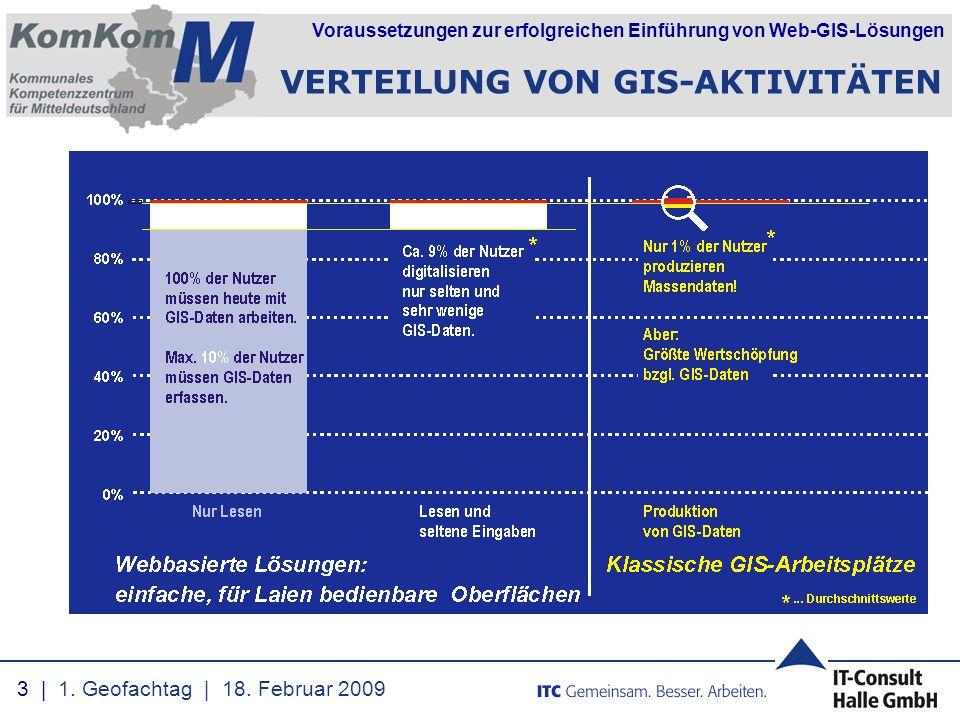 Voraussetzungen zur erfolgreichen Einführung von Web-GIS-Lösungen VERTEILUNG VON GIS-AKTIVITÄTEN 3 | 1. Geofachtag | 18. Februar 2009