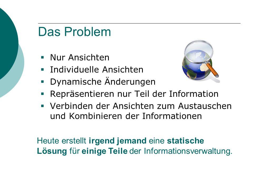 Das Problem  Nur Ansichten  Individuelle Ansichten  Dynamische Änderungen  Repräsentieren nur Teil der Information  Verbinden der Ansichten zum Austauschen und Kombinieren der Informationen Heute erstellt irgend jemand eine statische Lösung für einige Teile der Informationsverwaltung.