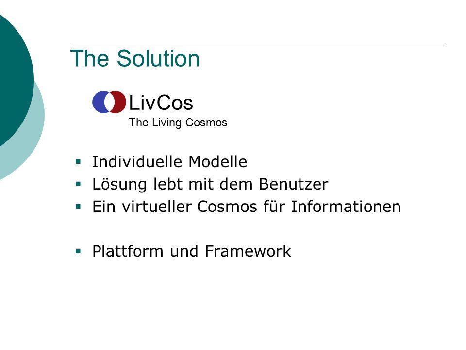 LivCos The Living Cosmos The Solution  Individuelle Modelle  Lösung lebt mit dem Benutzer  Ein virtueller Cosmos für Informationen  Plattform und Framework