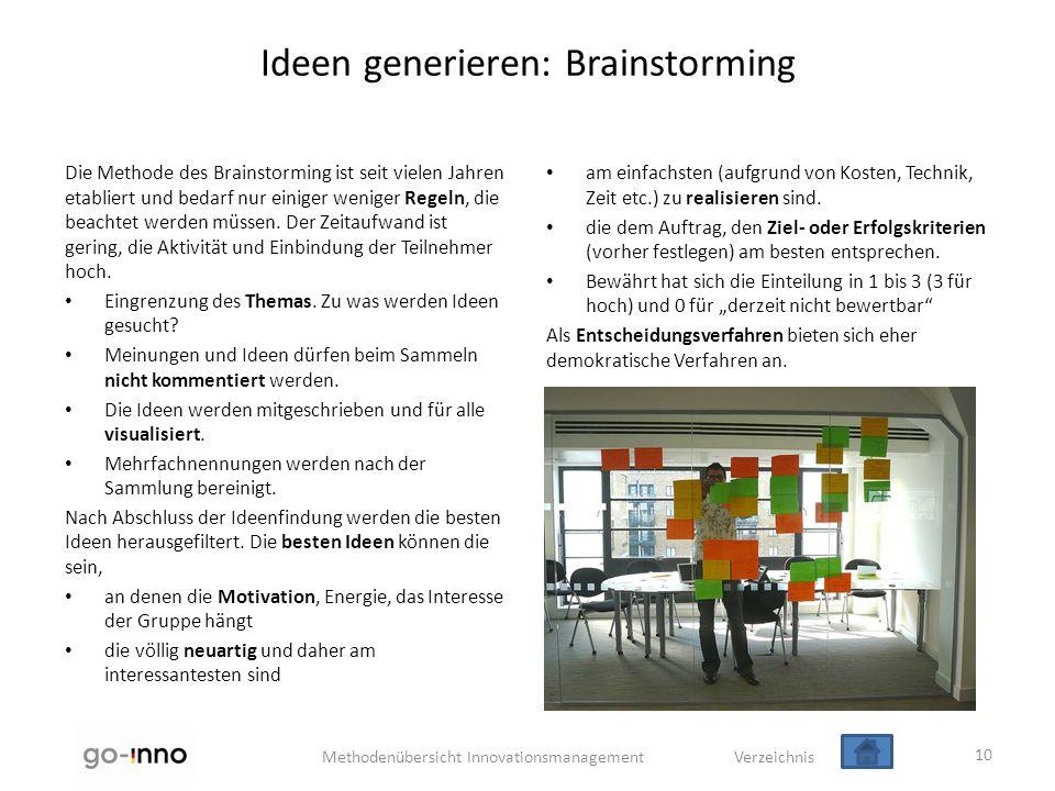 Methodenübersicht Innovationsmanagement Verzeichnis Ideen generieren: Brainstorming Die Methode des Brainstorming ist seit vielen Jahren etabliert und
