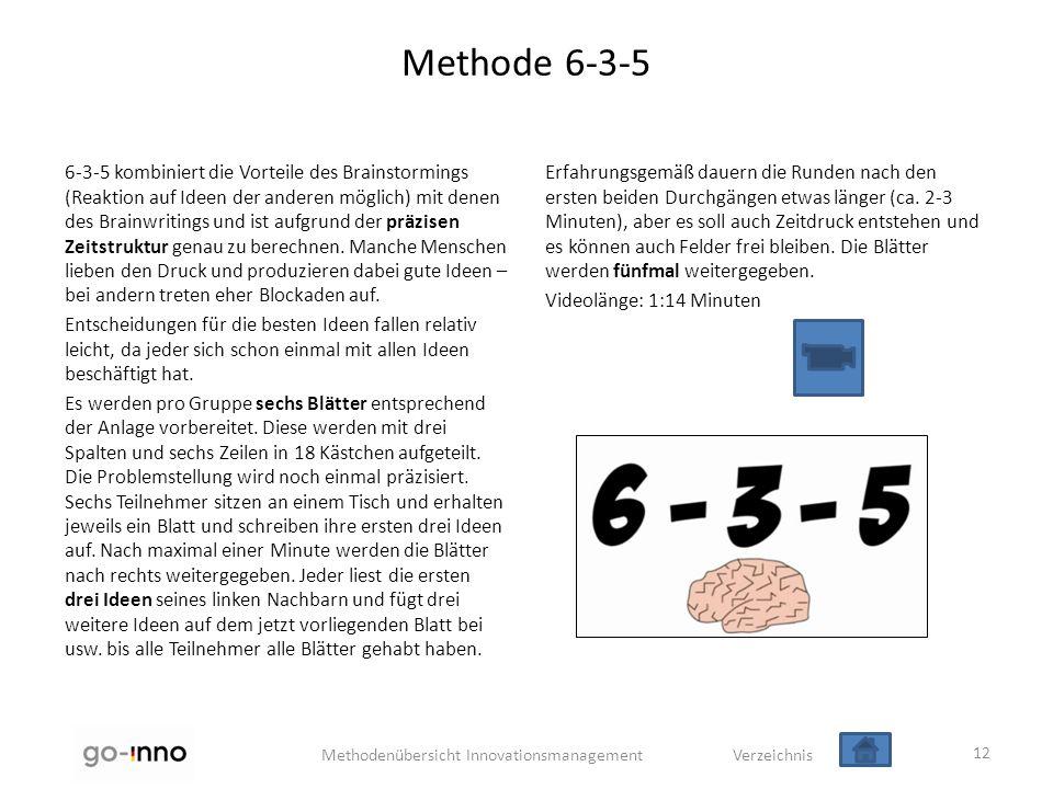Methodenübersicht Innovationsmanagement Verzeichnis Methode 6-3-5 6-3-5 kombiniert die Vorteile des Brainstormings (Reaktion auf Ideen der anderen mög