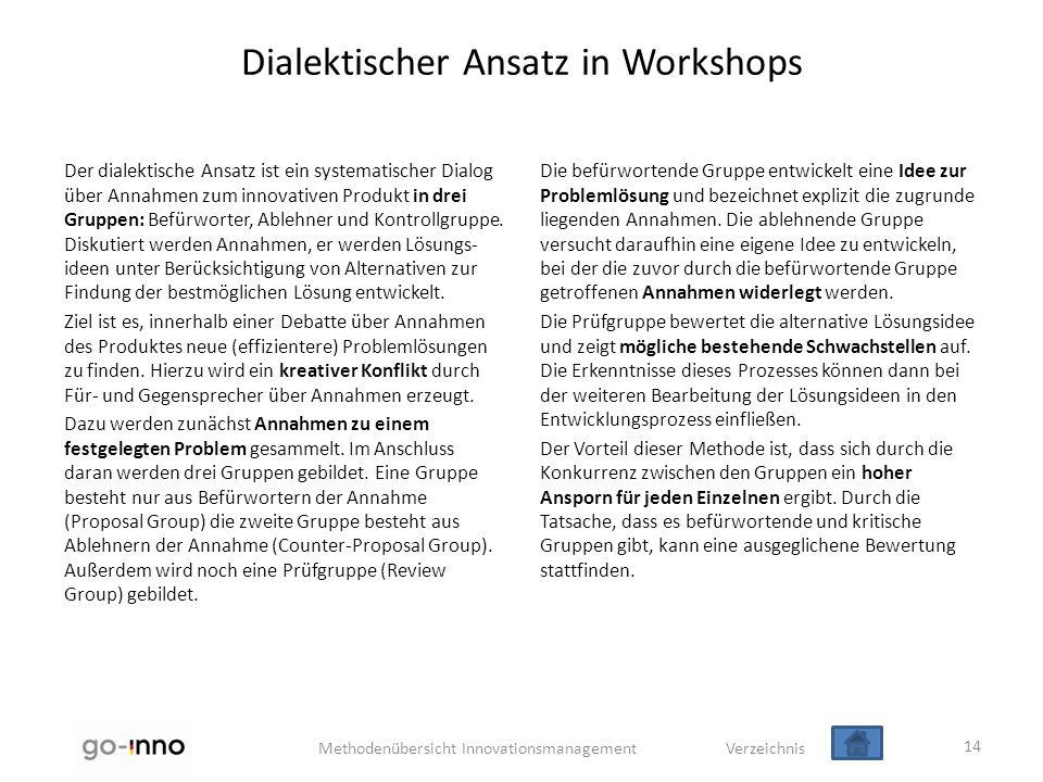 Methodenübersicht Innovationsmanagement Verzeichnis Dialektischer Ansatz in Workshops Der dialektische Ansatz ist ein systematischer Dialog über Annah