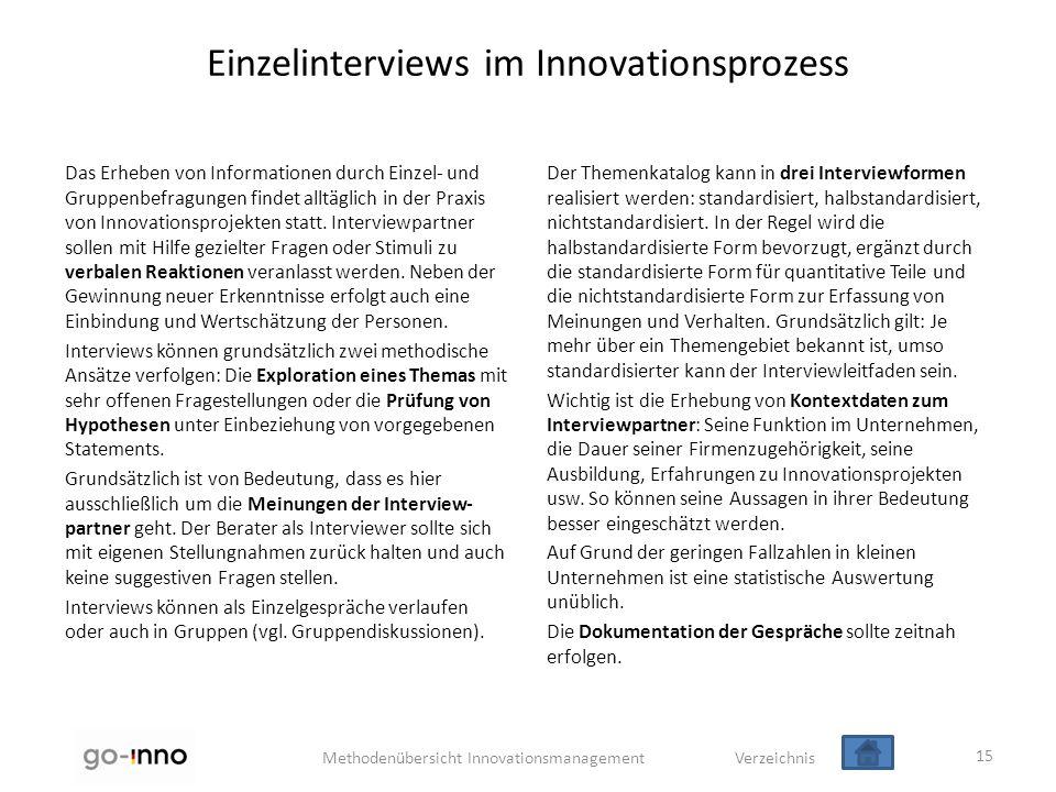 Methodenübersicht Innovationsmanagement Verzeichnis Einzelinterviews im Innovationsprozess Das Erheben von Informationen durch Einzel- und Gruppenbefr
