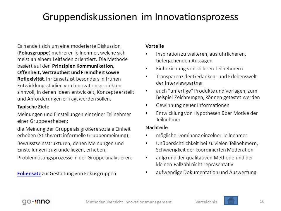 Methodenübersicht Innovationsmanagement Verzeichnis Gruppendiskussionen im Innovationsprozess Es handelt sich um eine moderierte Diskussion (Fokusgrup