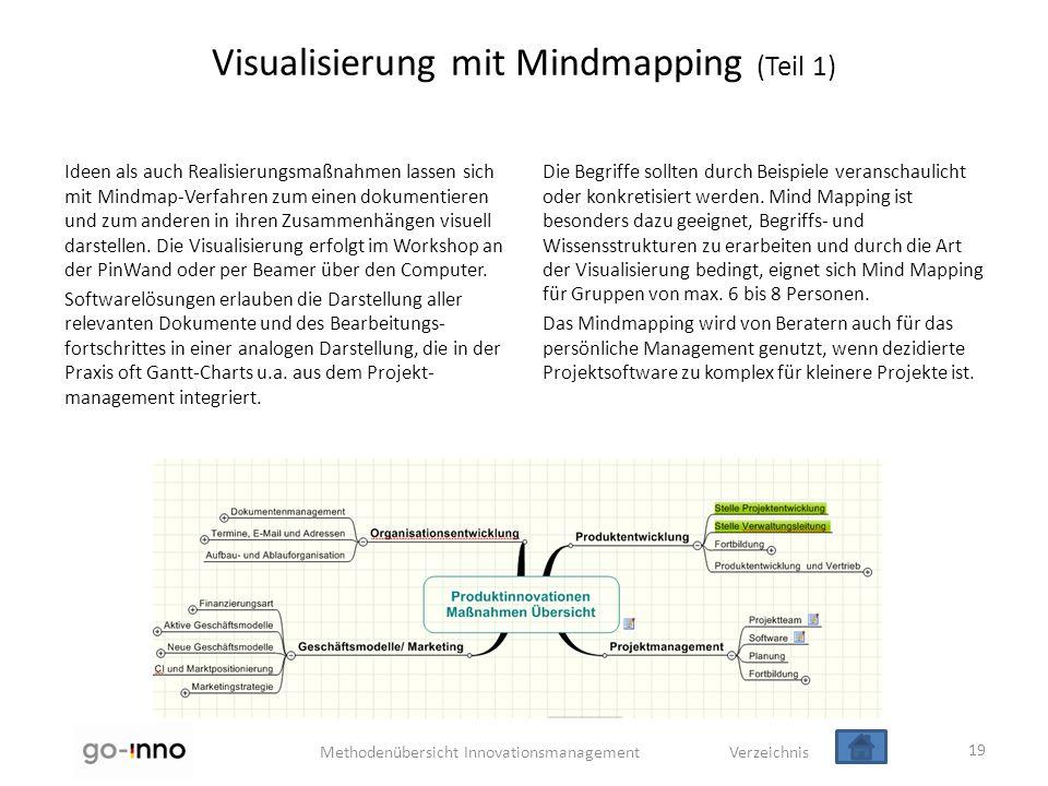 Methodenübersicht Innovationsmanagement Verzeichnis Visualisierung mit Mindmapping (Teil 1) Ideen als auch Realisierungsmaßnahmen lassen sich mit Mind