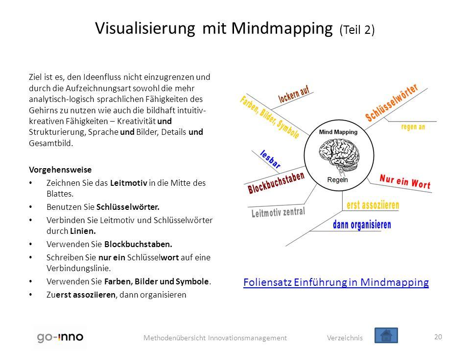 Methodenübersicht Innovationsmanagement Verzeichnis Visualisierung mit Mindmapping (Teil 2) Ziel ist es, den Ideenfluss nicht einzugrenzen und durch d