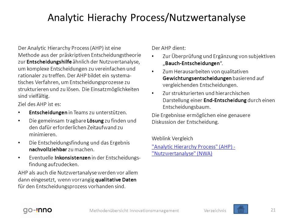 Methodenübersicht Innovationsmanagement Verzeichnis Analytic Hierachy Process/Nutzwertanalyse Der Analytic Hierarchy Process (AHP) ist eine Methode au