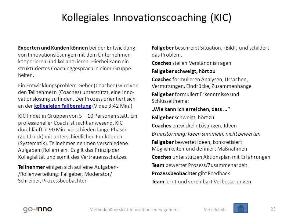 Methodenübersicht Innovationsmanagement Verzeichnis Kollegiales Innovationscoaching (KIC) Experten und Kunden können bei der Entwicklung von Innovatio