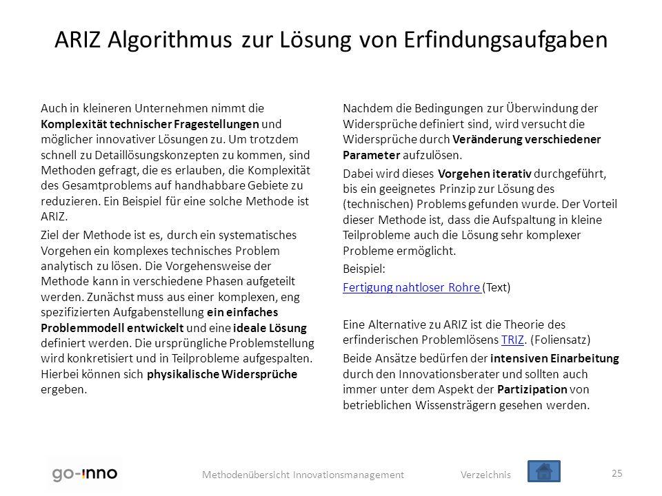 Methodenübersicht Innovationsmanagement Verzeichnis ARIZ Algorithmus zur Lösung von Erfindungsaufgaben Auch in kleineren Unternehmen nimmt die Komplex