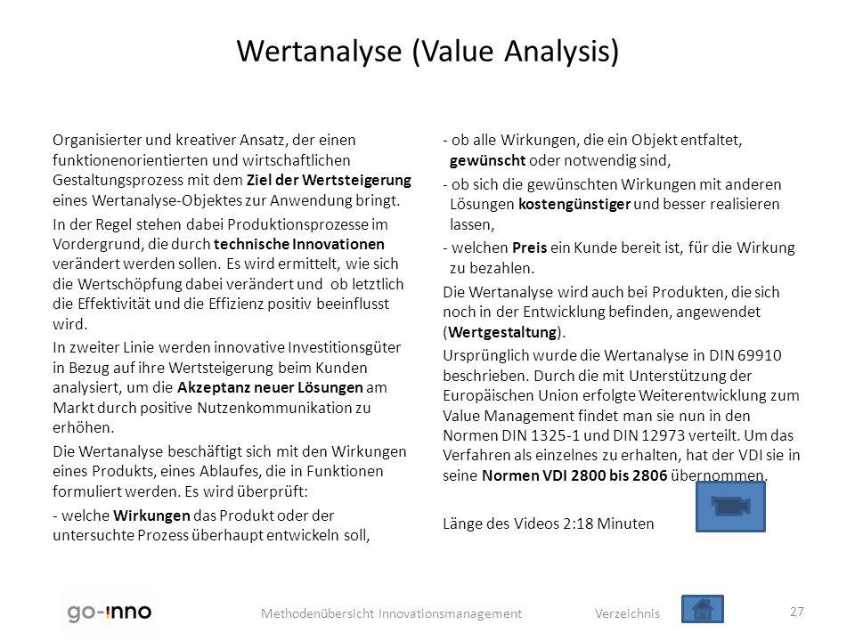 Methodenübersicht Innovationsmanagement Verzeichnis Wertanalyse (Value Analysis) Organisierter und kreativer Ansatz, der einen funktionenorientierten