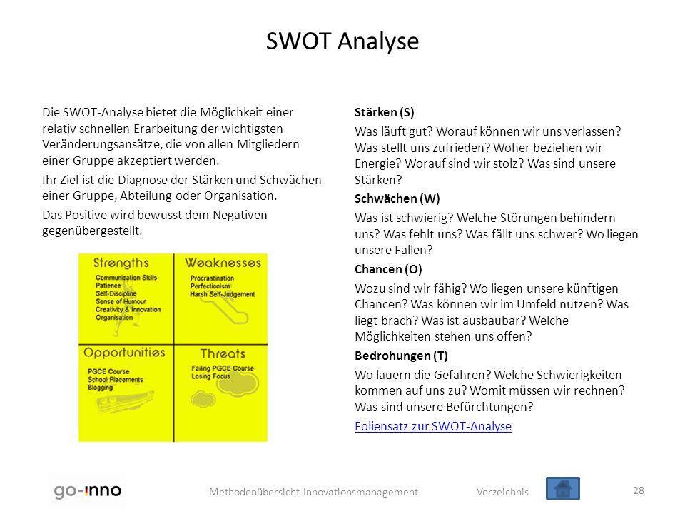 Methodenübersicht Innovationsmanagement Verzeichnis SWOT Analyse Die SWOT-Analyse bietet die Möglichkeit einer relativ schnellen Erarbeitung der wicht