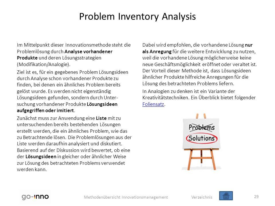 Methodenübersicht Innovationsmanagement Verzeichnis Problem Inventory Analysis Im Mittelpunkt dieser Innovationsmethode steht die Problemlösung durch