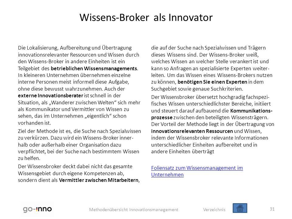 Methodenübersicht Innovationsmanagement Verzeichnis Wissens-Broker als Innovator Die Lokalisierung, Aufbereitung und Übertragung innovationsrelevanter