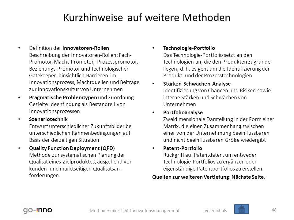 Methodenübersicht Innovationsmanagement Verzeichnis Kurzhinweise auf weitere Methoden Definition der Innovatoren-Rollen Beschreibung der Innovatoren-R