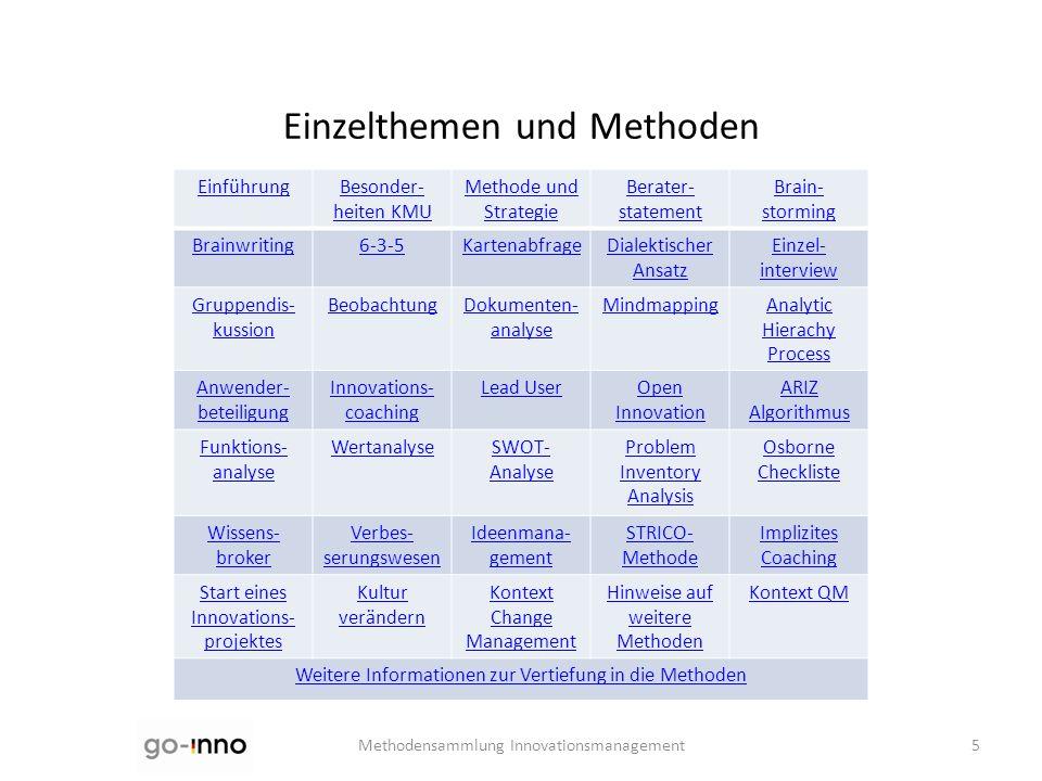 Einzelthemen und Methoden 5Methodensammlung Innovationsmanagement EinführungBesonder- heiten KMU Methode und Strategie Berater- statement Brain- storm