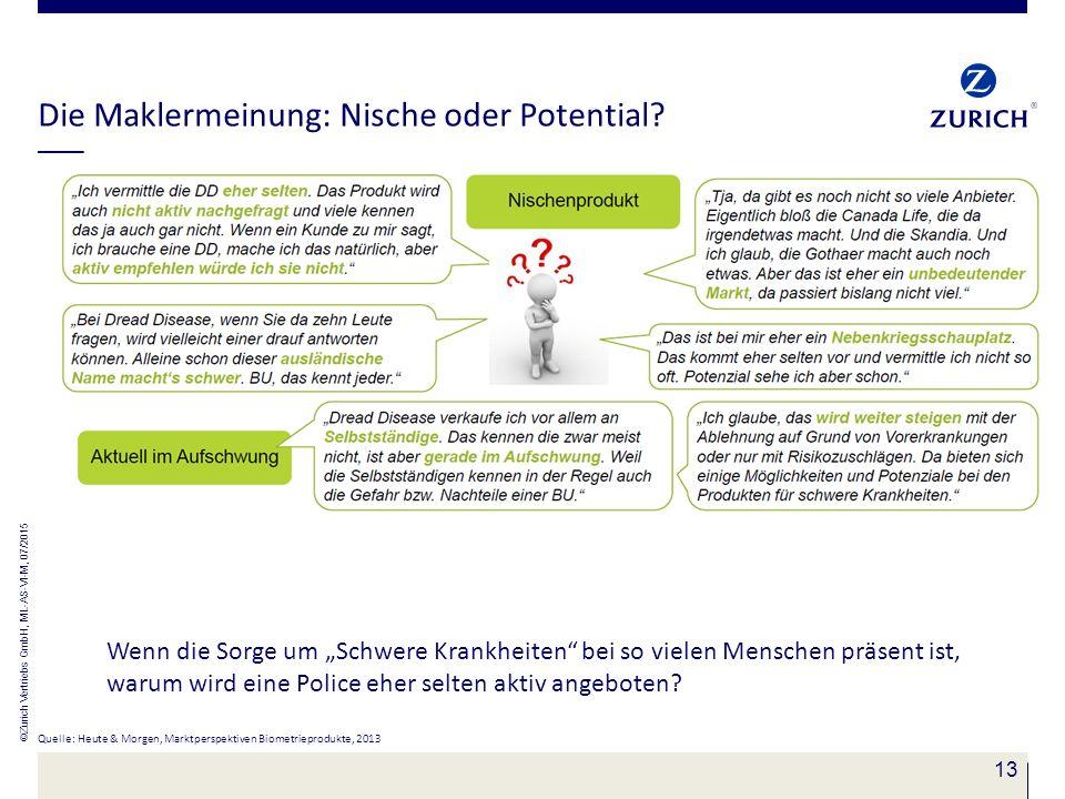 """13 Die Maklermeinung: Nische oder Potential? Quelle: Heute & Morgen, Marktperspektiven Biometrieprodukte, 2013 Wenn die Sorge um """"Schwere Krankheiten"""""""