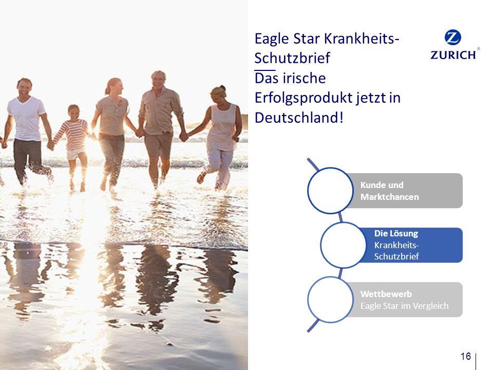 16 Eagle Star Krankheits- Schutzbrief Das irische Erfolgsprodukt jetzt in Deutschland! Kunde und Marktchancen Die Lösung Krankheits- Schutzbrief Wettb