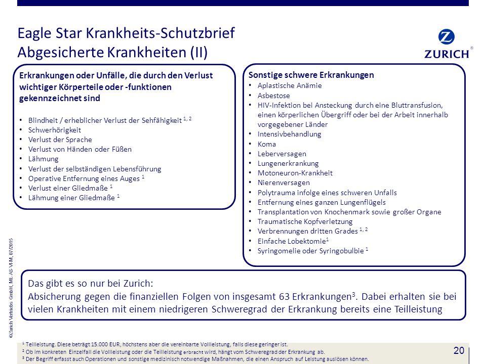 20 Das gibt es so nur bei Zurich: Absicherung gegen die finanziellen Folgen von insgesamt 63 Erkrankungen 3. Dabei erhalten sie bei vielen Krankheiten