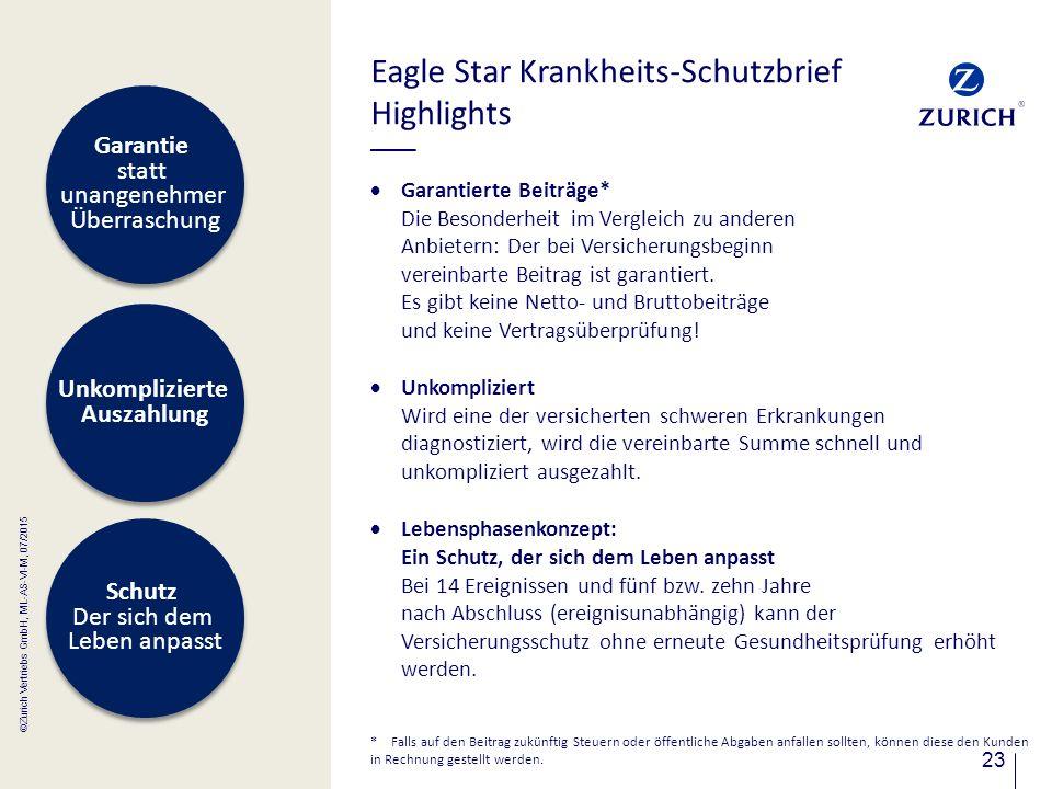 23 Eagle Star Krankheits-Schutzbrief Highlights  Garantierte Beiträge* Die Besonderheit im Vergleich zu anderen Anbietern: Der bei Versicherungsbegin