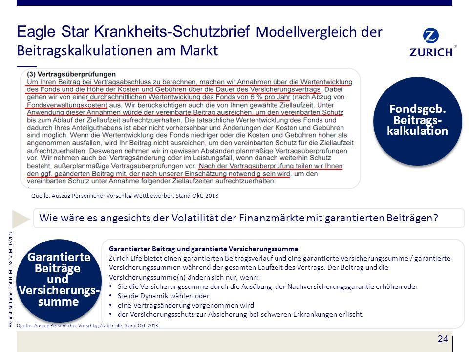 24 Eagle Star Krankheits-Schutzbrief Modellvergleich der Beitragskalkulationen am Markt Quelle: Auszug Persönlicher Vorschlag Zurich Life, Stand Okt.
